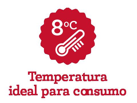 Temperatura ideal de consumo da Jacu Encantado